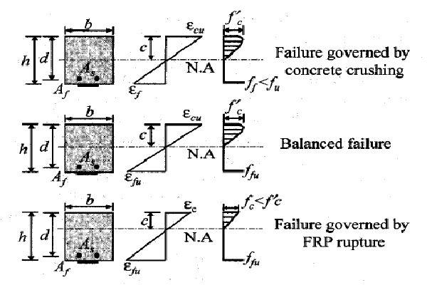 Installation-of-FRP-Systems