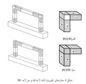 مدل-های-تقویت-شده-مقاوم-سازی