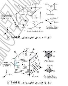 هندسه-المان-سازه