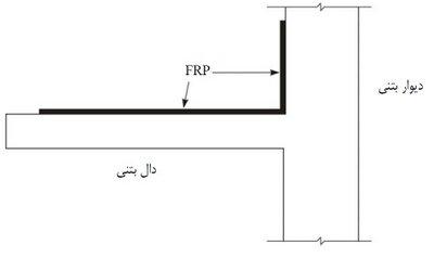 تأمین طول مهاری با امتداد الیاف FRP به روی دیوار