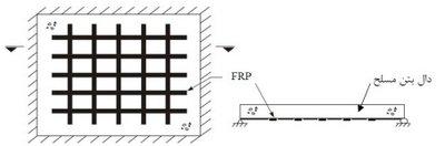 تقویت دال بتنی دو طرفه با نوارهای FRP در دو جهت