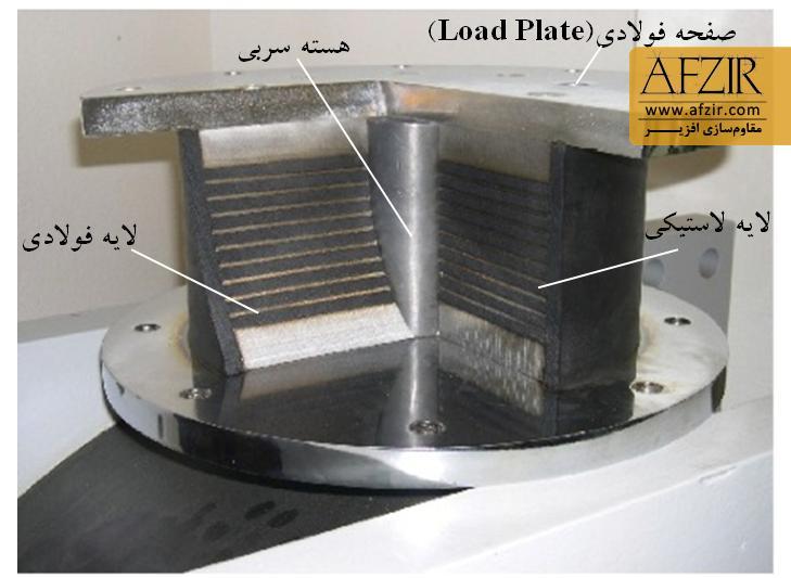 جداگرهای لاستیکی با هسته سربی