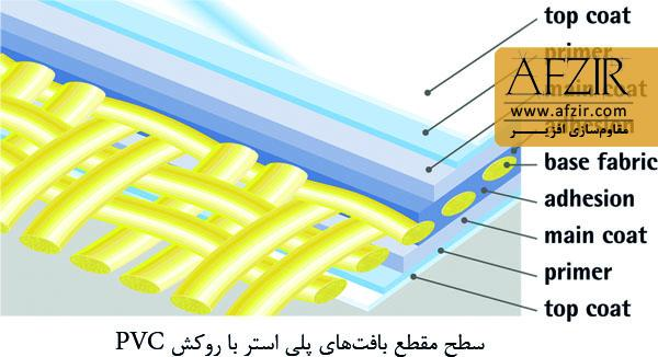 پارچه PVC - سطح مقطع بافتهای پلی استر با روکش PVC