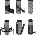 بهسازی و تقویت سازه ها با الیاف FRP
