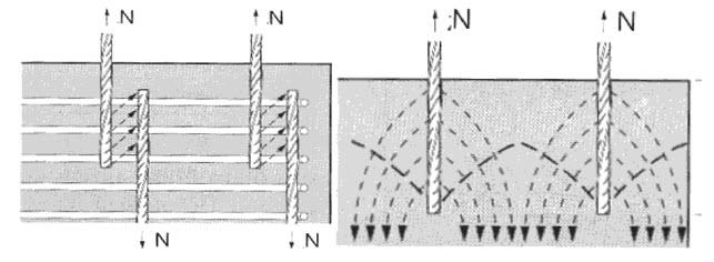 انتقال نیرو در روش کاشت میلگرد بدون اتصال تقویت شده و با اتصال تقویت شده