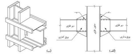 مقاوم سازی اتصالات فولادی با ورق کناری- مقاوم سازی ساختمان
