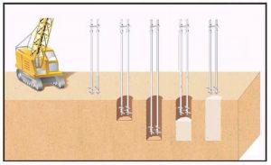 بهسازی خاک جهت مقاوم سازی شالوده