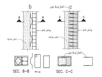 نحوه ایجاد اتصال مناسب بین بتن جدید و قدیم از یک وجه ستون