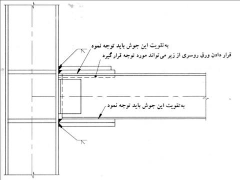مقاوم سازی اتصالات فولادی با ورق و نبشی- مقاوم سازی ساختمان