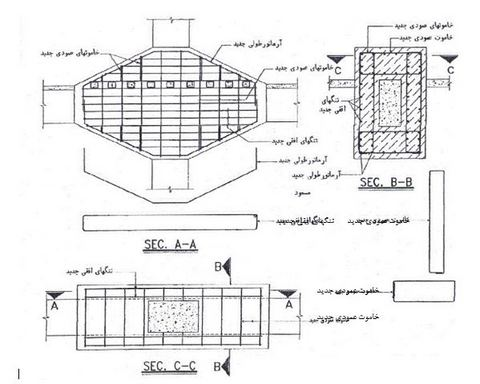 افزایش ظرفیت و بهسازی اتصالات بتنی در ساختمان با ژاکت بتونی