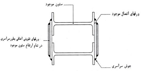 مقاوم سازی ستون فولادی- مقاوم سازی ساختمان