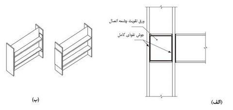 مقاوم سازی اتصالات فولادی در چشمه اتصال-مقاوم سازی ساختمان