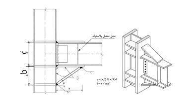 جزییات ماهیچه تحتانی برای تقویت اتصالات فلزی