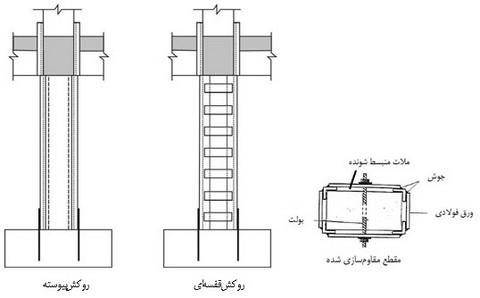 استفاده از ژاکت فولادی ستون بتنی در بهسازی ستون بتنی