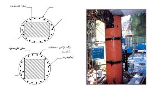 مقاوم سازی ستون بتنی بوسیله ژاکت فلزی قفسه ای