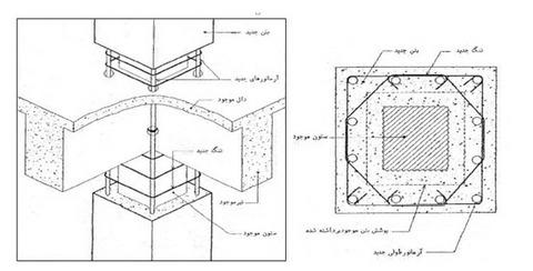 جزییات تقویت ستون بتنی بوسیله ژاکت بتنی ستون به هنگام عبور از سقف