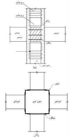 ژاکت فولادی