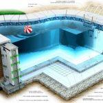 آببندی استخر و مخازن آب