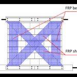 طراحی سیستم FRP