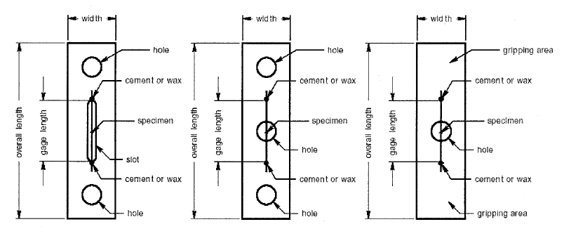 Different ways of mounting fiber specimens on backing strip. (From ASTM Standard C 1557-03R08)