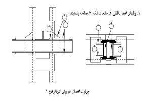 گیر دار کردن و مقاوم سازی اتصالات خورجینی با ورق- مقاوم سازی ساختمان