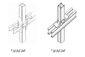 مقاوم سازی و گیردار کردن اتصالات خورجینی- مقاوم سازی ساختمان