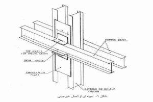 مقاوم سازی اتصالات خورجینی با نبشی-مقاوم سازی ساختمان